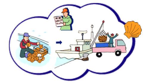 標津町地域HACCP対応加工場